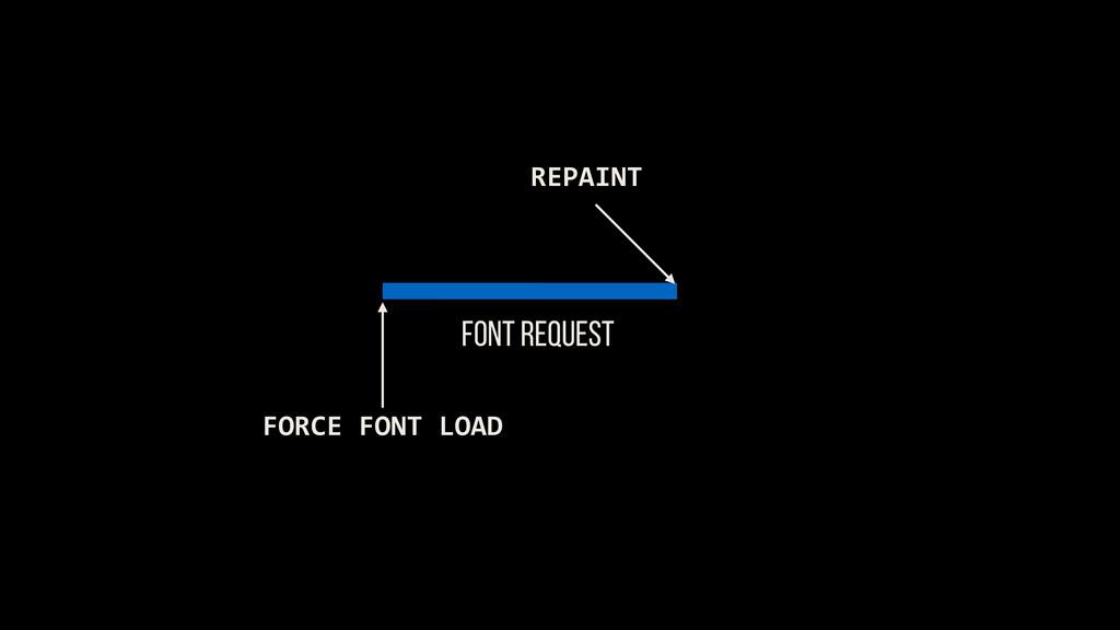 FONT REQUEST FORCE FONT LOAD REPAINT
