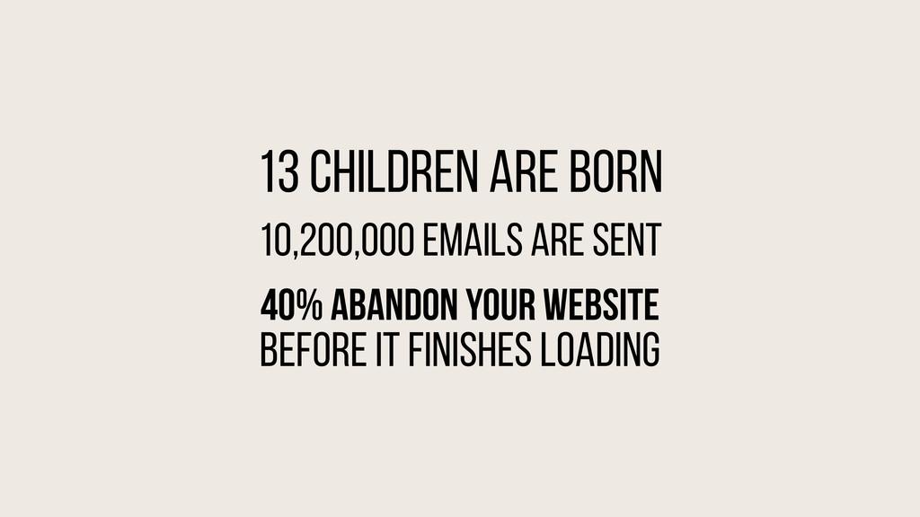 40% abandon your website before it finishes loa...