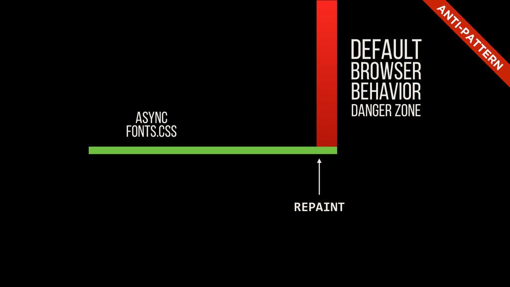 ASYNC FONTS.CSS REPAINT DEFAULT BROWSER BEHAVIO...