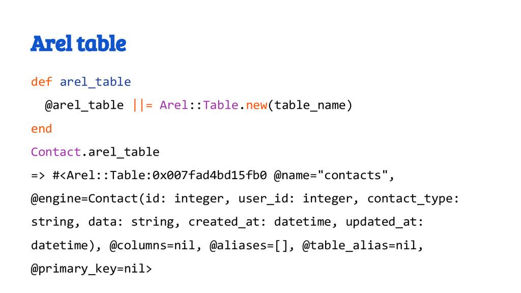 Arel table def arel_table @arel_table ||= Arel:...