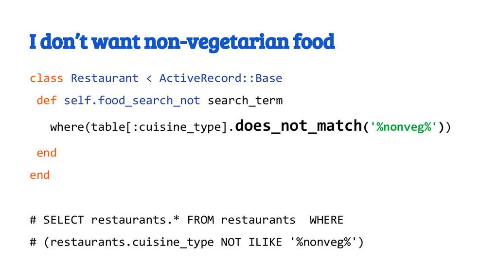 I don't want non-vegetarian food class Restaura...