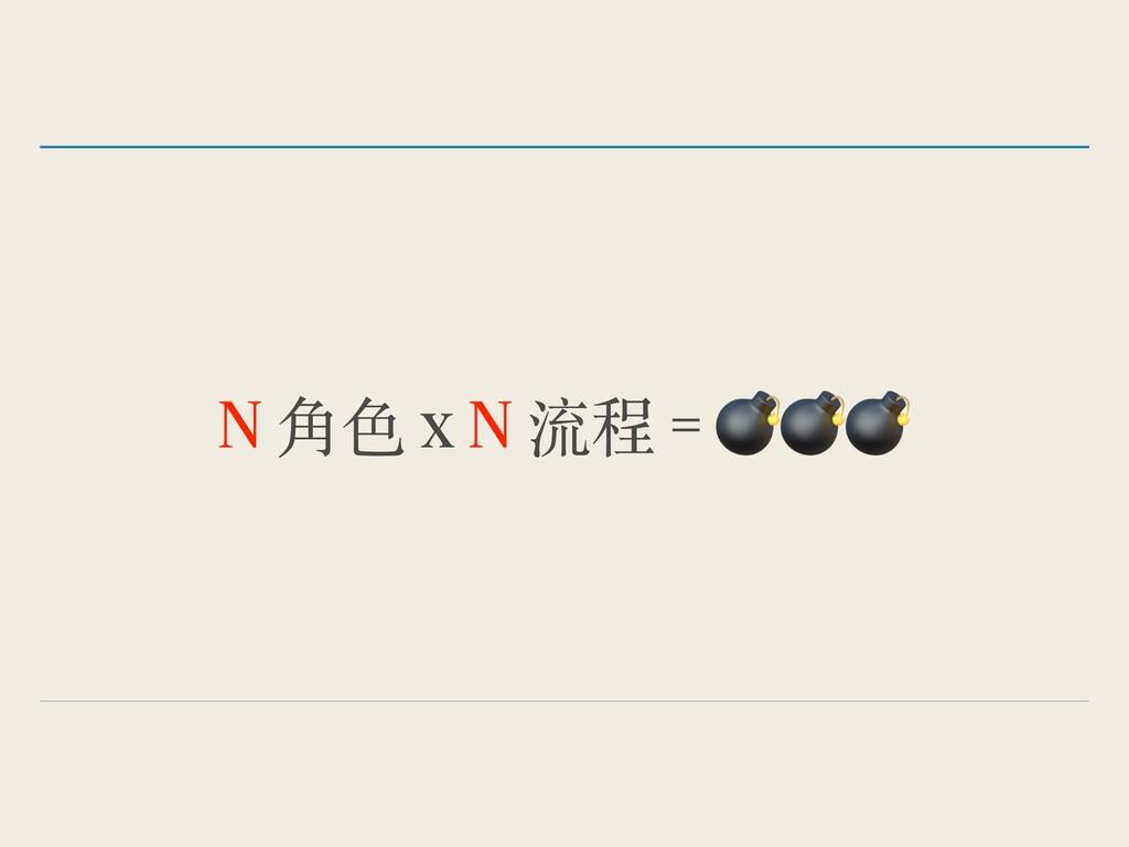 N 角⾊ x N 流程 =