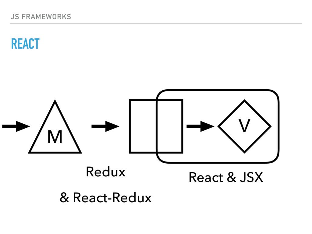 JS FRAMEWORKS REACT V M React & JSX Redux & Rea...