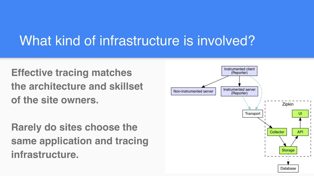 What kind of infrastructure is involved? Effect...