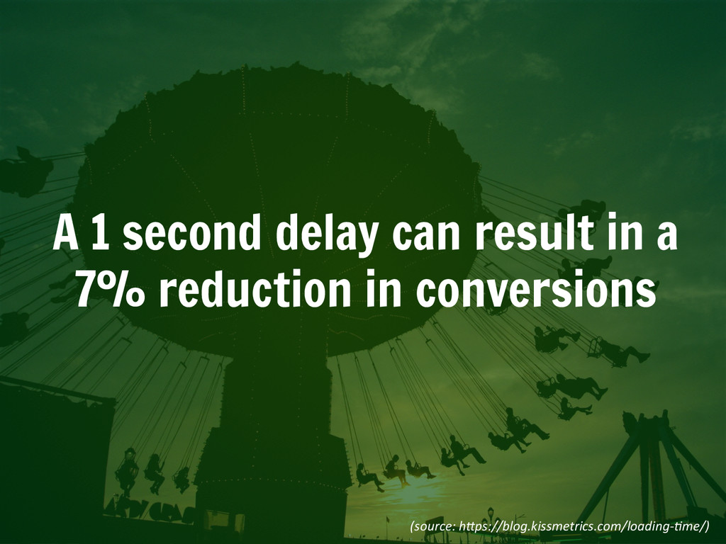 A 1 second delay can result in a 7% reduction i...
