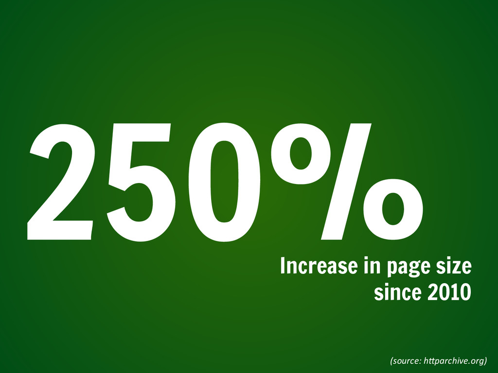 250% Increase in page size since 2010 (source:	...