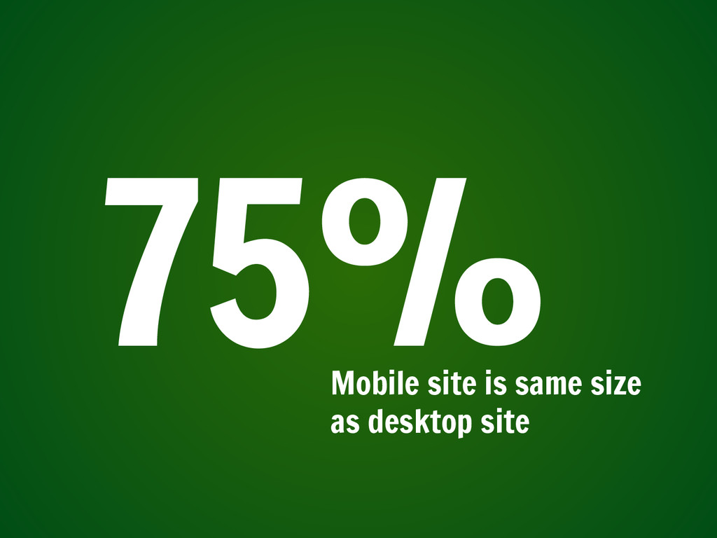 75% Mobile site is same size as desktop site