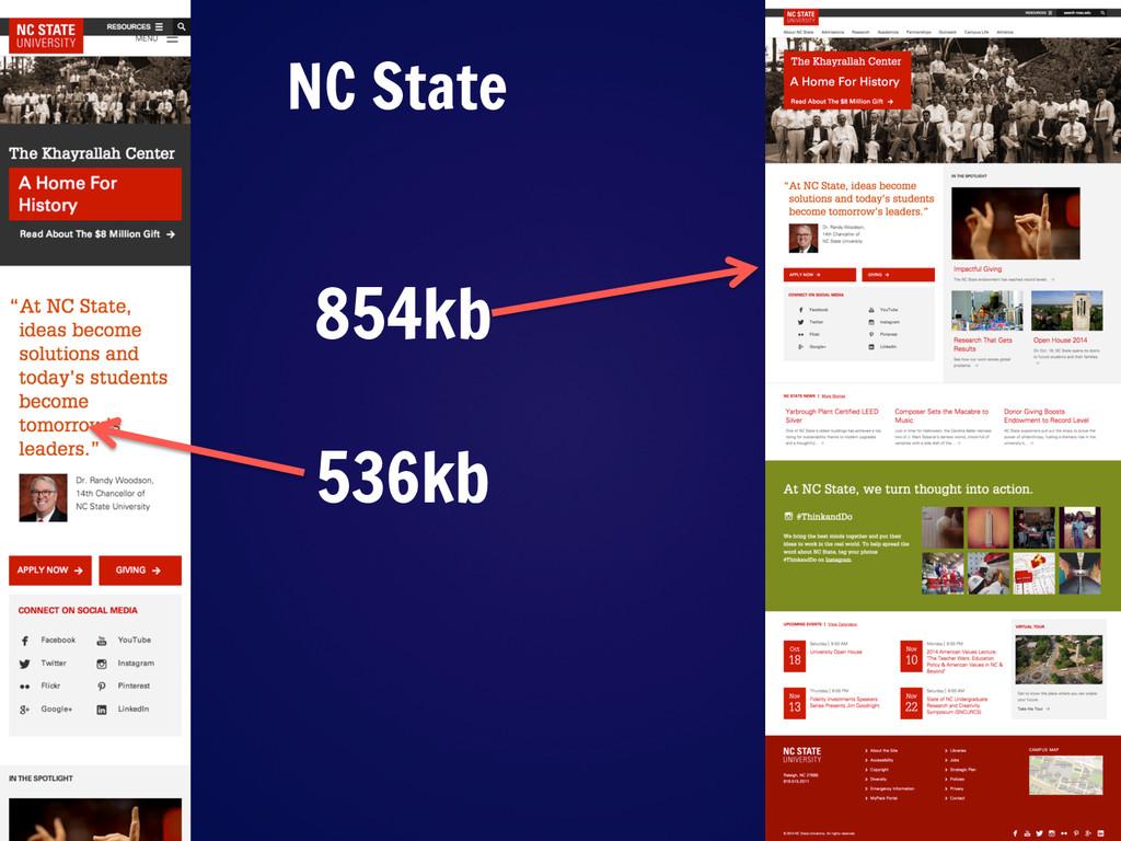 NC State 854kb 536kb