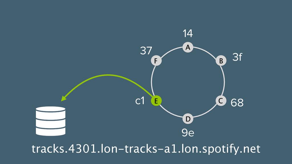 tracks.4301.lon-tracks-a1.lon.spotify.net 14 B ...