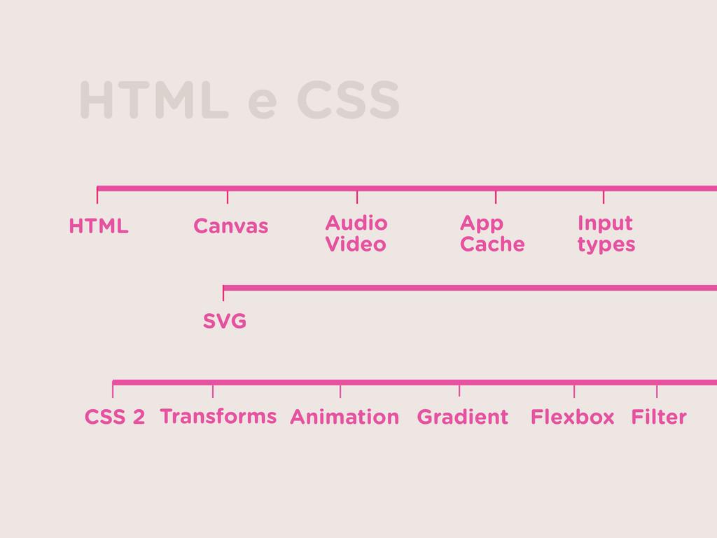 HTML Canvas Audio Video App  Cache Input typ...