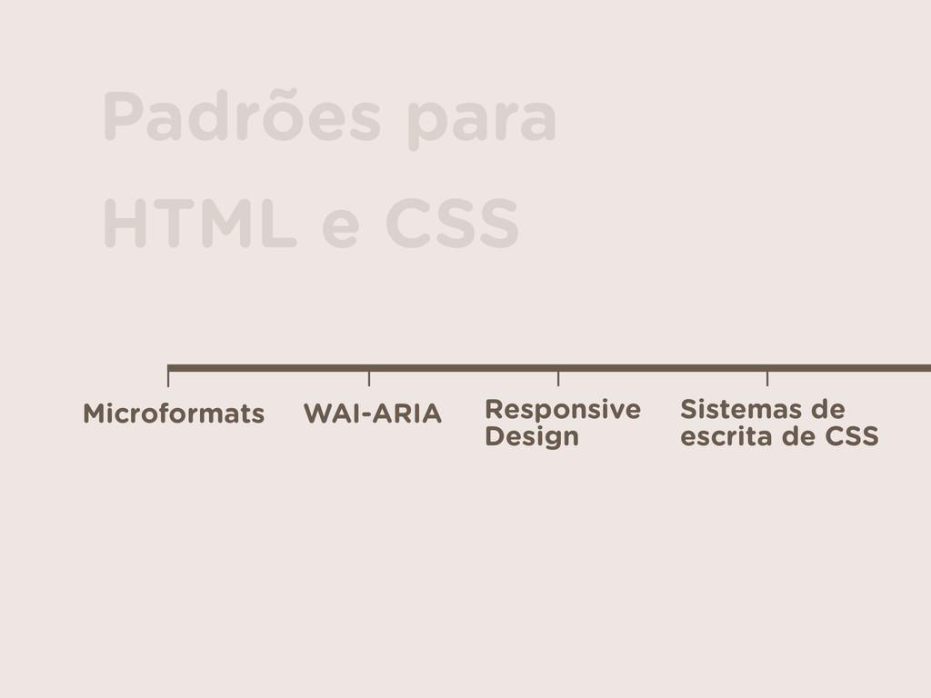 Responsive  Design Sistemas de  escrita de CS...