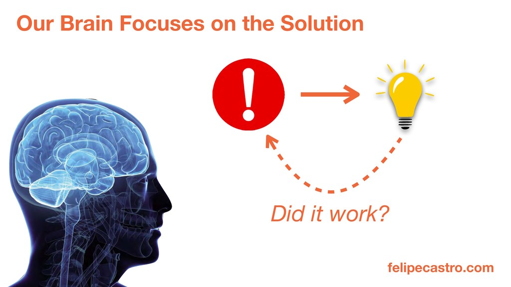 Our Brain Focuses on the Solution felipecastro....