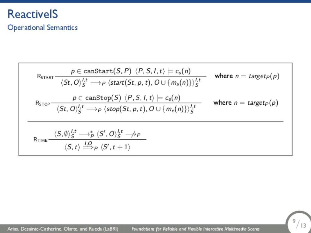 ReactiveIS Operational Semantics RSTART p ∈ can...