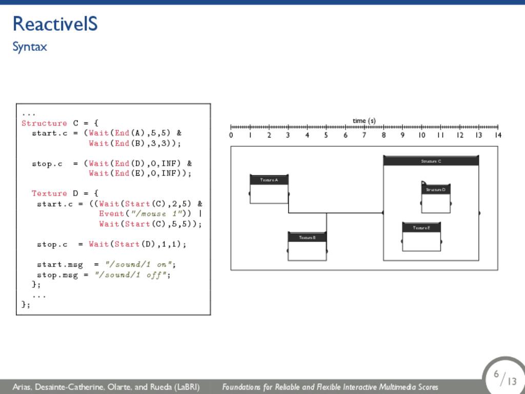 ReactiveIS Syntax ... Structure C = { start.c =...
