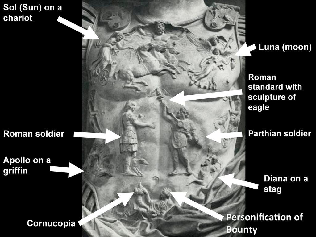 Roman soldier Cornucopia Parthian soldier Roman...