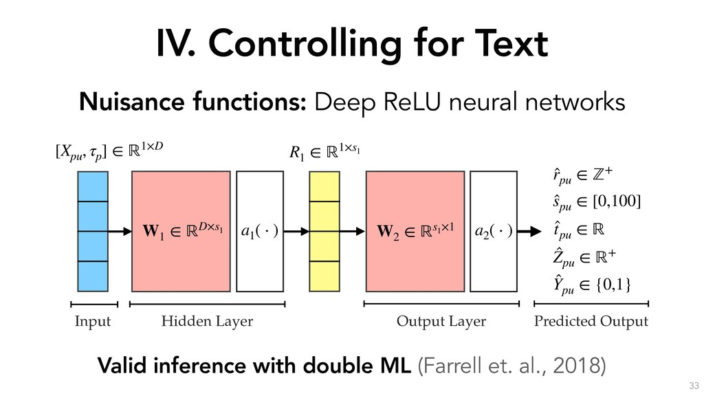 IV. Controlling for Text 33 Nuisance functions:...