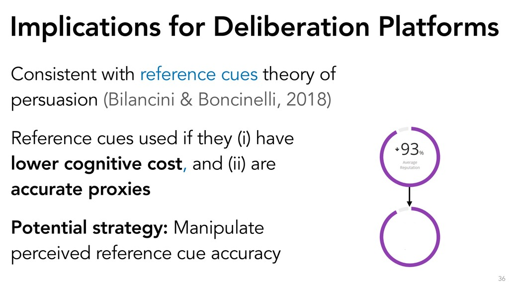 Implications for Deliberation Platforms 36 Cons...