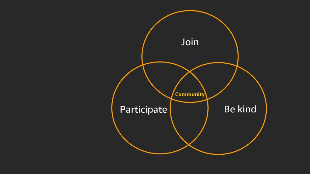 Participate Be kind Join Community
