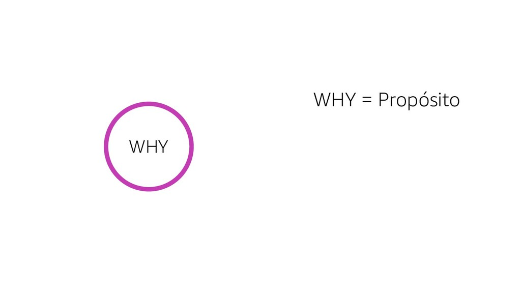 WHY WHY = Propósito