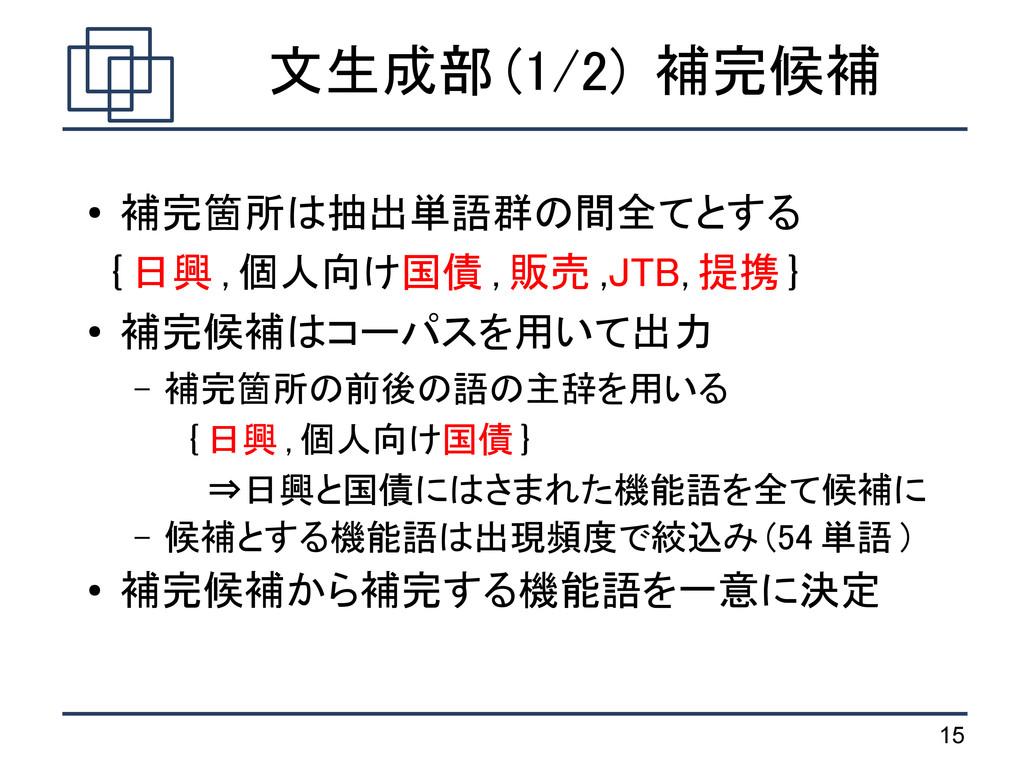 15 文生成部 (1/2) 補完候補 ● 補完箇所は抽出単語群の間全てとする { 日興 , 個...