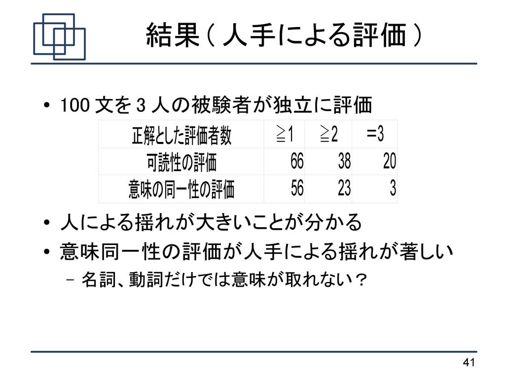 41 結果 ( 人手による評価 ) ● 100 文を 3 人の被験者が独立に評価 ● 人による...