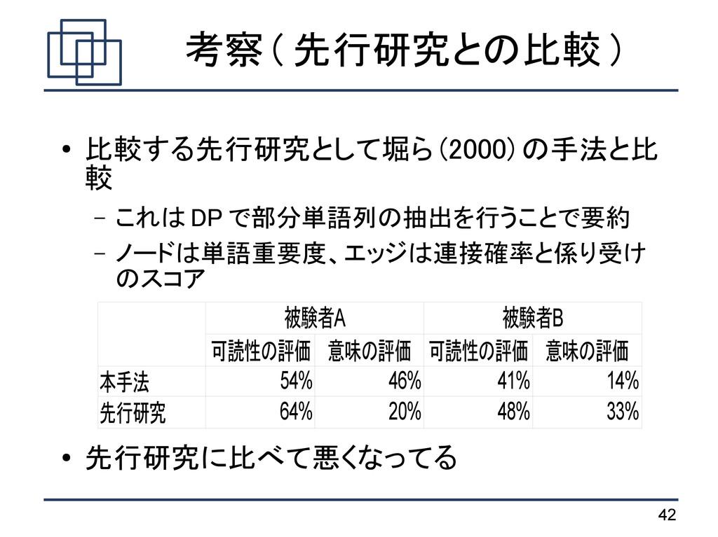 42 考察 ( 先行研究との比較 ) ● 比較する先行研究として堀ら (2000) の手法と比...