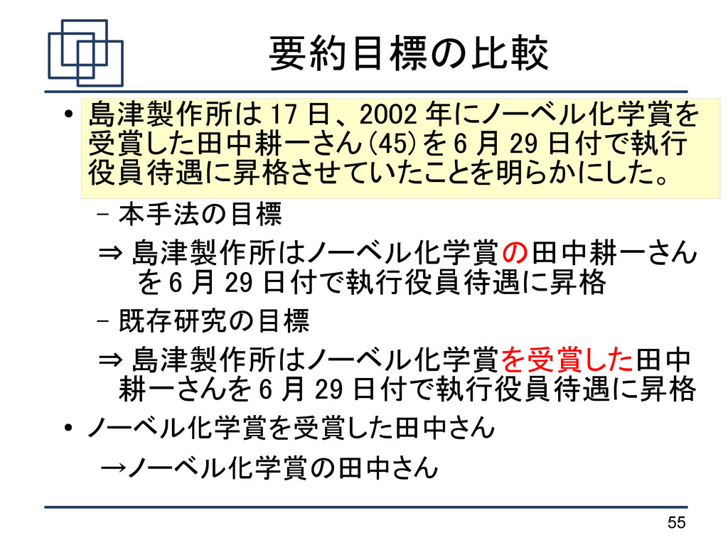 55 ● 島津製作所は 17 日、 2002 年にノーベル化学賞を 受賞した田中耕一さん (4...