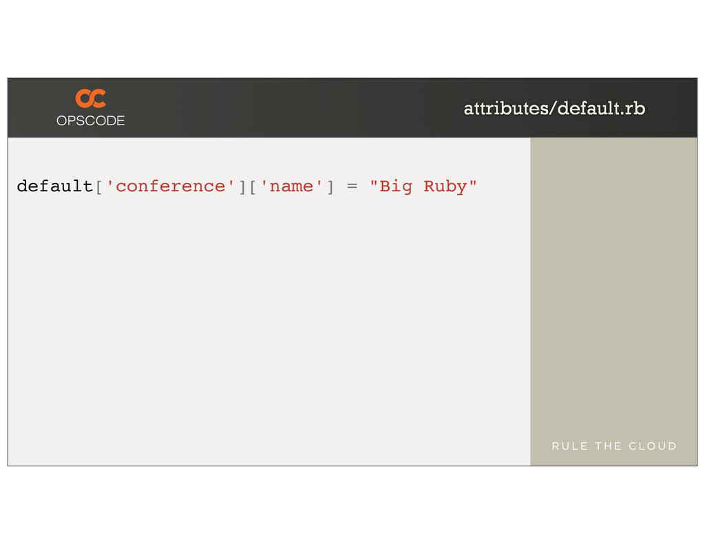 attributes/default.rb default['conference']['na...