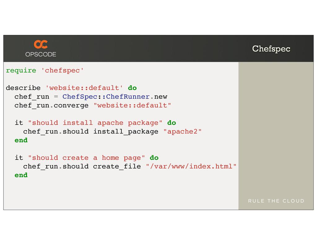 Chefspec require 'chefspec' describe 'website::...
