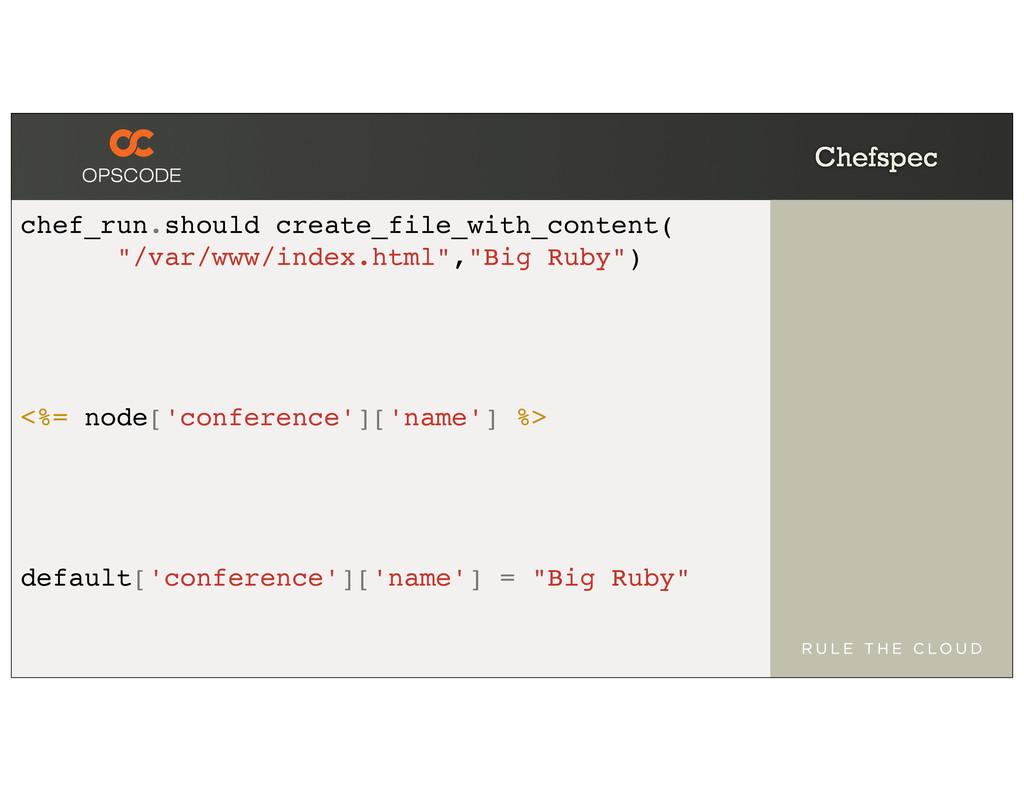 Chefspec chef_run.should create_file_with_conte...