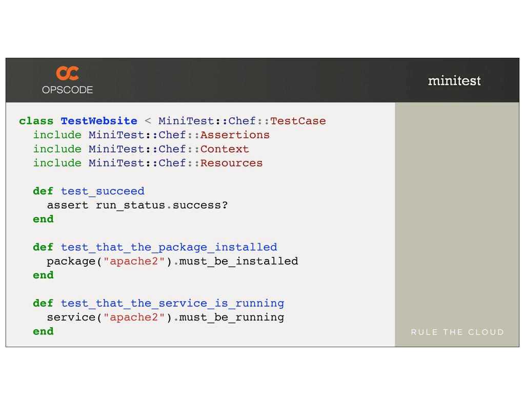 minitest class TestWebsite < MiniTest::Chef::Te...