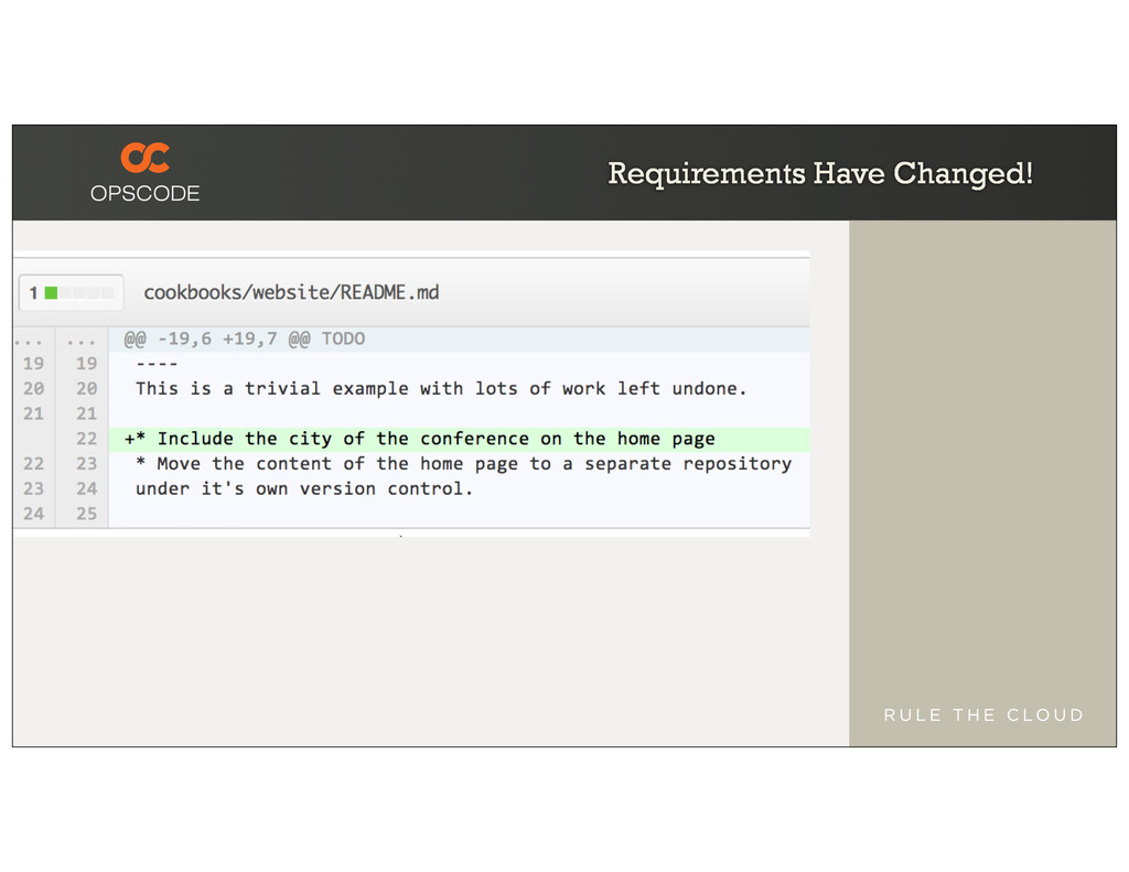 Requirements Have Changed!