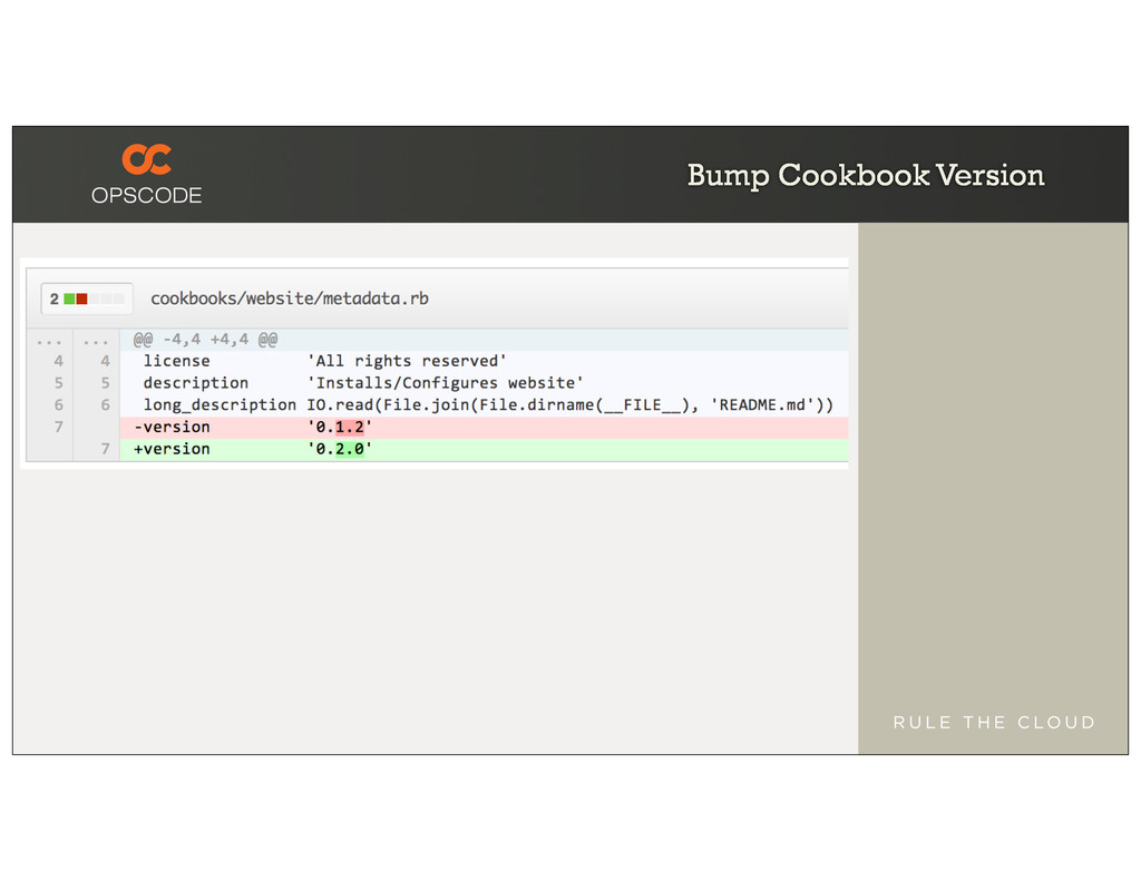 Bump Cookbook Version
