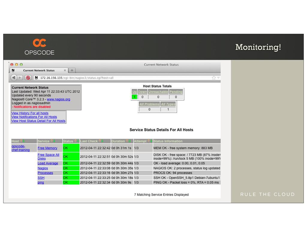 Monitoring!