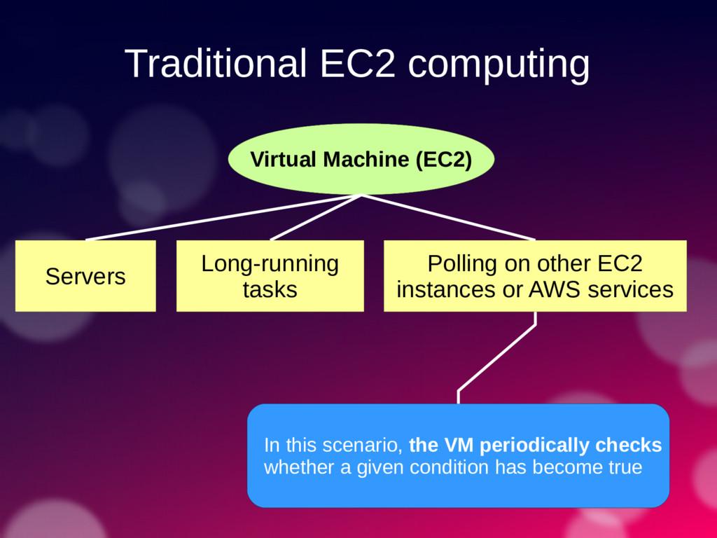 Traditional EC2 computing Virtual Machine (EC2)...