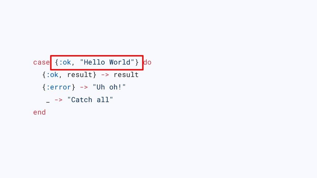 "case {:ok, ""Hello World""} do {:ok, result} -> r..."