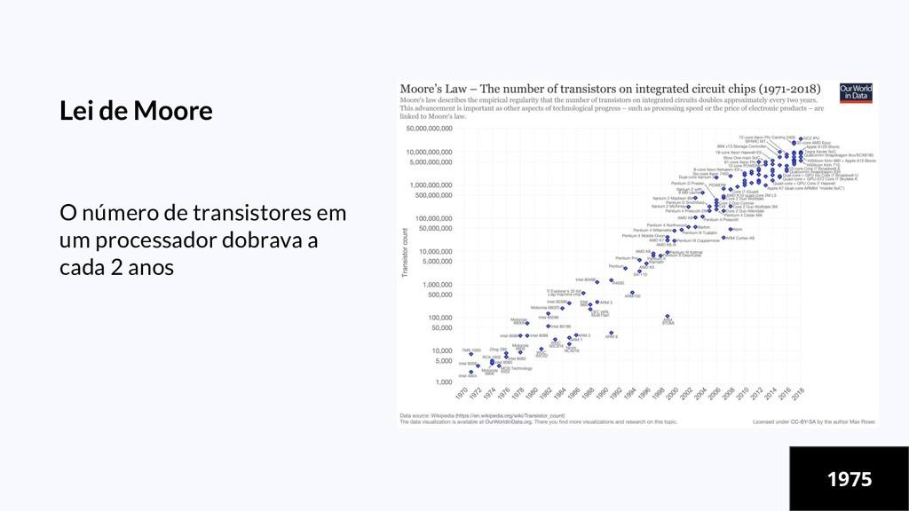 Lei de Moore O número de transistores em um pro...