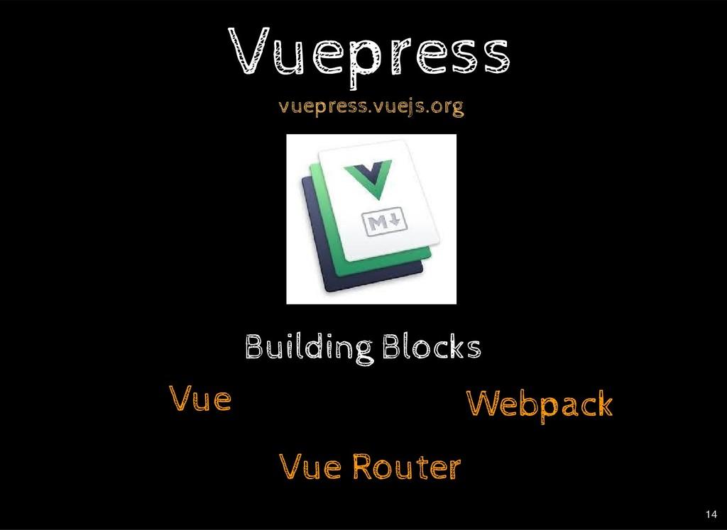 Vuepress Vuepress vuepress.vuejs.org Vue Router...