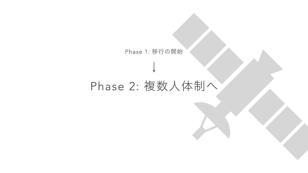 Phase 2: ෳਓମ੍ Phase 1: Ҡߦͷ։