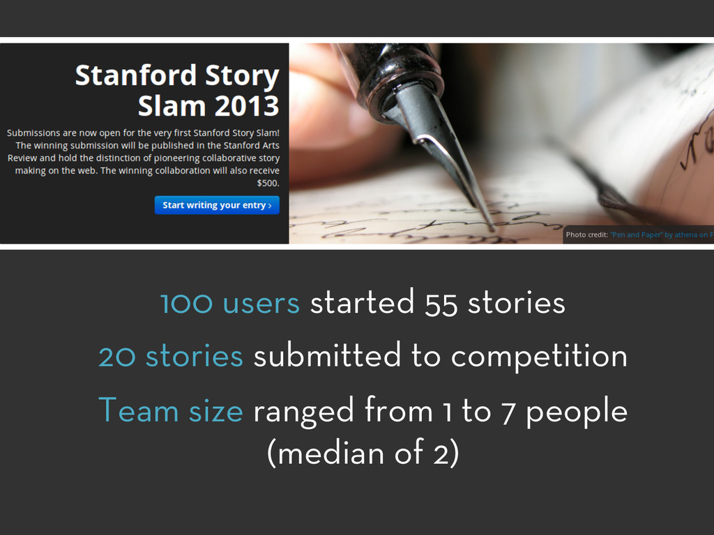 100 users started 55 stories 20 stories submitt...
