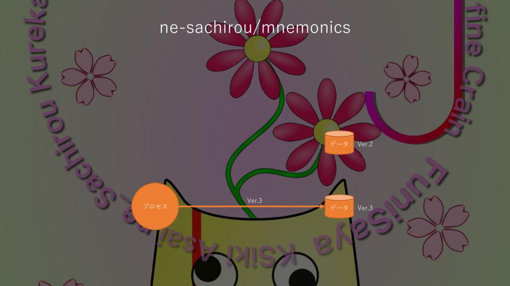 ne-sachirou/mnemonics データ Ver.2 プロセス データ Ver.3 ...