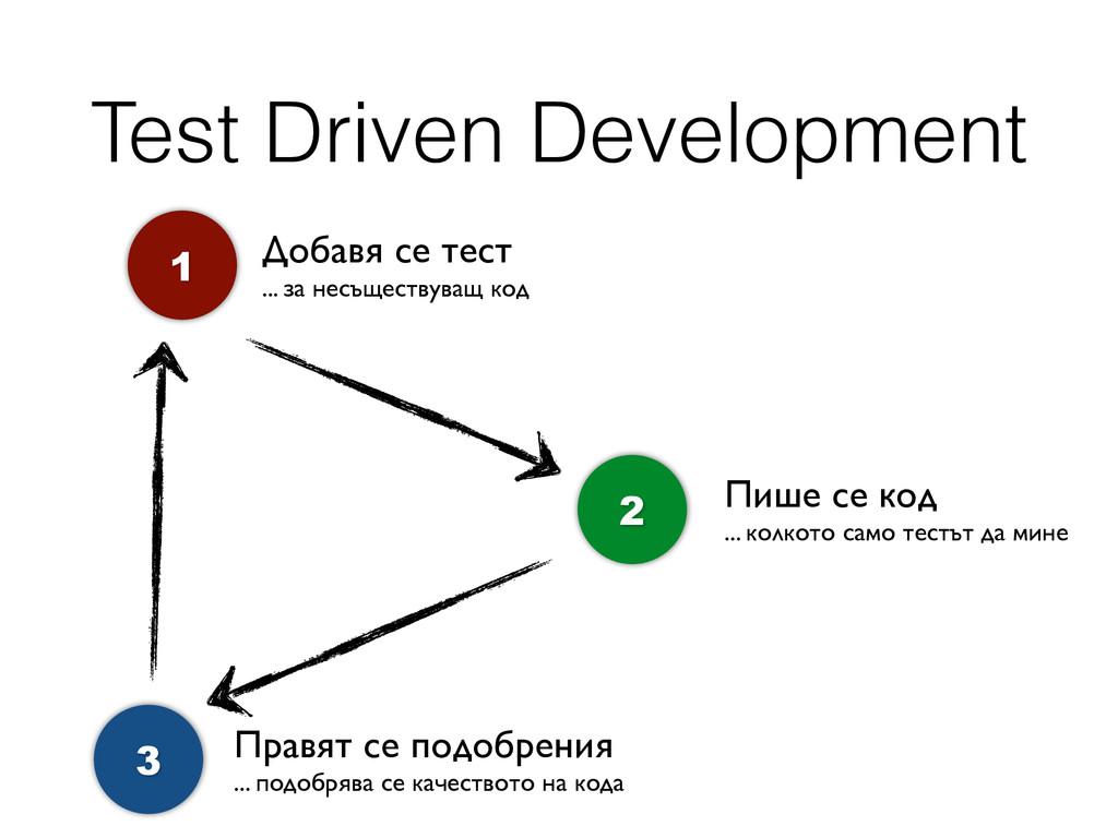 Test Driven Development 1 Добавя се тест ... за...