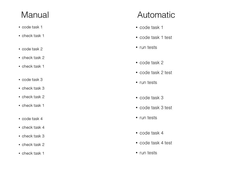 • code task 1 • check task 1 • code task 2 • c...