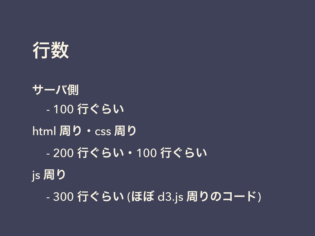 ߦ αʔόଆ - 100 ߦ͙Β͍ html पΓɾcss पΓ - 200 ߦ͙Β͍ɾ10...