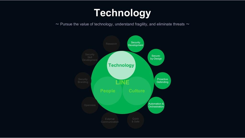 LINE Security Development Automation & Orchestr...
