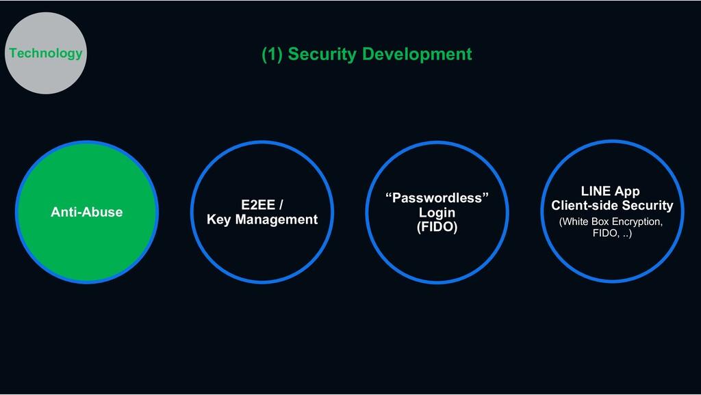 E2EE / Key Management Technology (1) Security D...