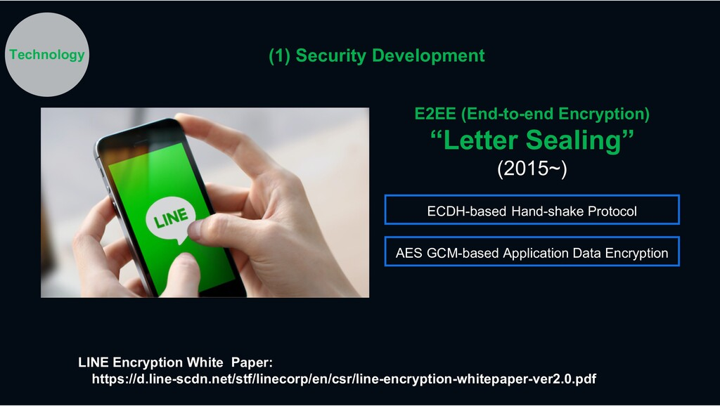 """E2EE (End-to-end Encryption) """"Letter Sealing"""" (..."""