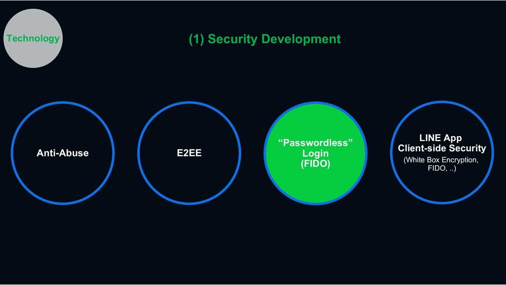 Technology (1) Security Development E2EE Anti-A...