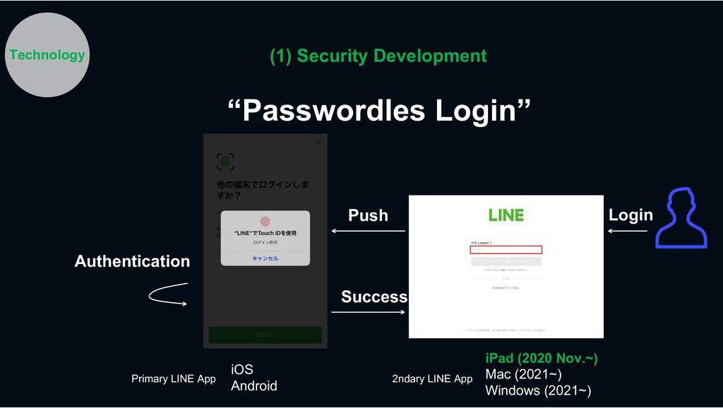 """Passwordles Login"" iPad (2020 Nov.~) Mac (2021..."
