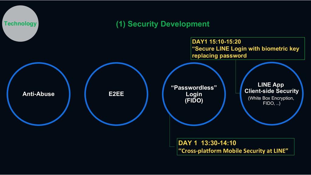"DAY 1 13:30-14:10 ""Cross-platform Mobile Securi..."